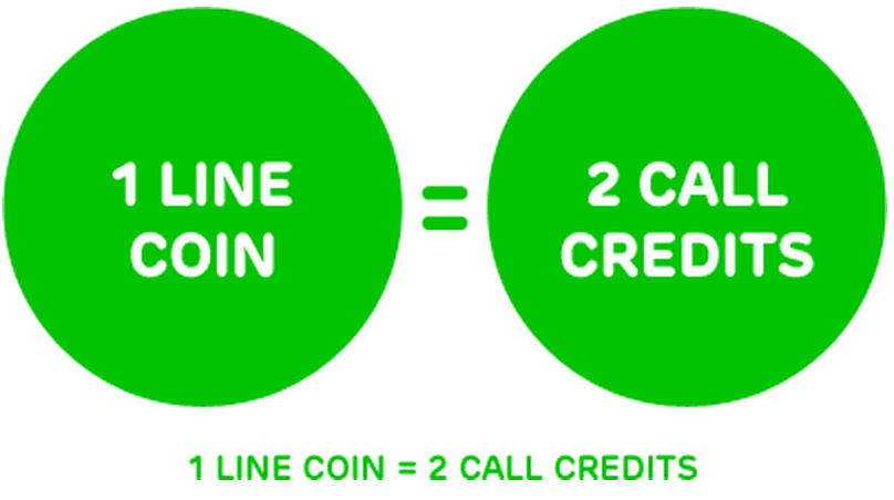 Line out Android Coins