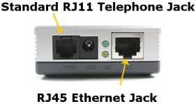 VoIP Devices - RJ11 and RJ45 Jack Diagram