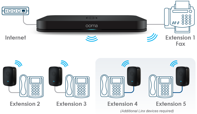 Ooma Office Base Setup